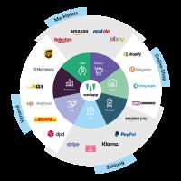 weclapp-ecommerce